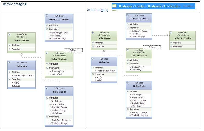Reverse engineer code with generics to uml class diagram classes esther fan visual studio content lead if a post answers your question please click mark as answer on that post and mark as helpful thanks ccuart Image collections