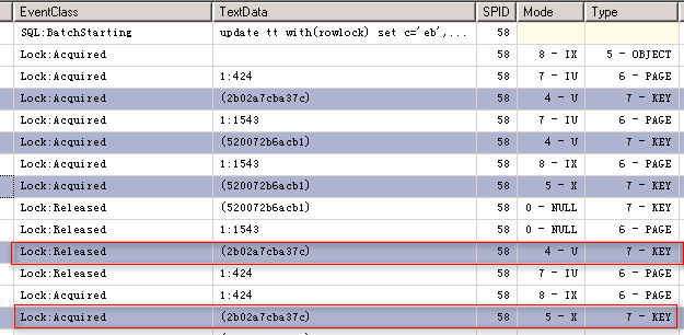 how to create clustered index in sql
