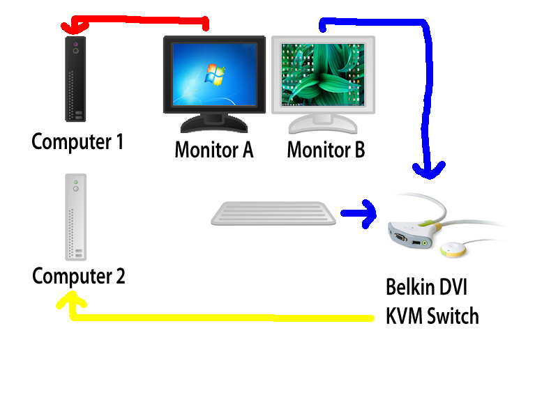 how to connect two monitors to one computer