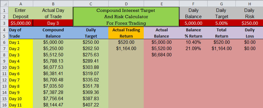 Mm forex excel