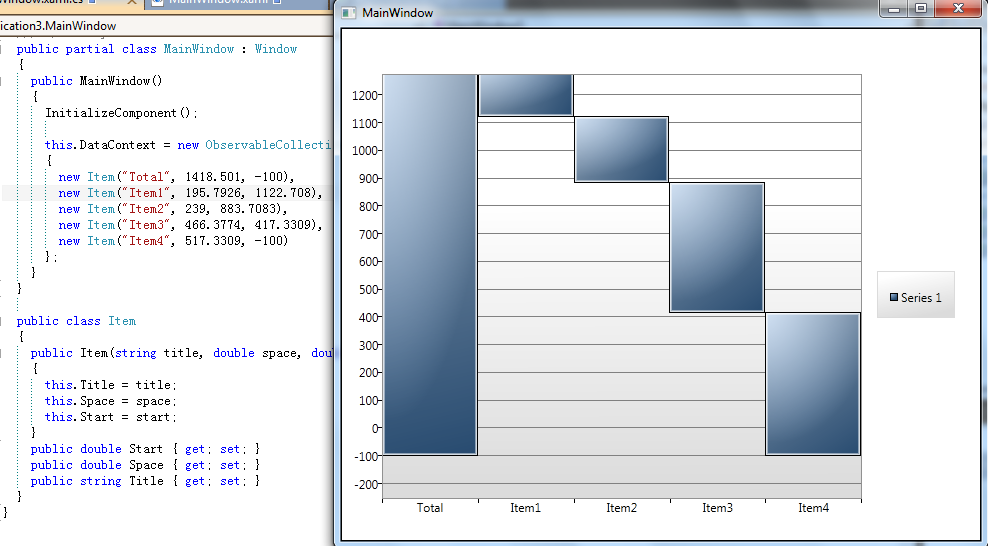 Chart control customization in vs2010